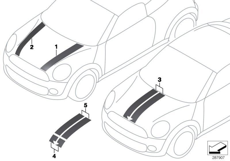 Mini Cooper S Hb декоративная полоса Bmw Etk Online Driveby